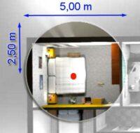 Schutz vor Wasseradern mit Basic S